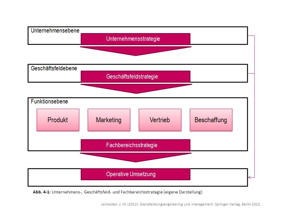 Abb. 4-1: Unternehmens-, Geschäftsfeld- und Fachbereichsstrategie (eigene Darstellung)