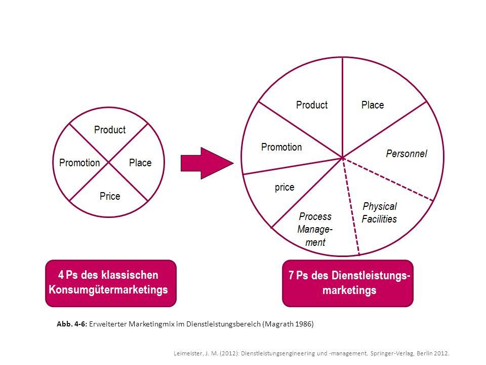 Abb. 4-6: Erweiterter Marketingmix im Dienstleistungsbereich (Magrath 1986)