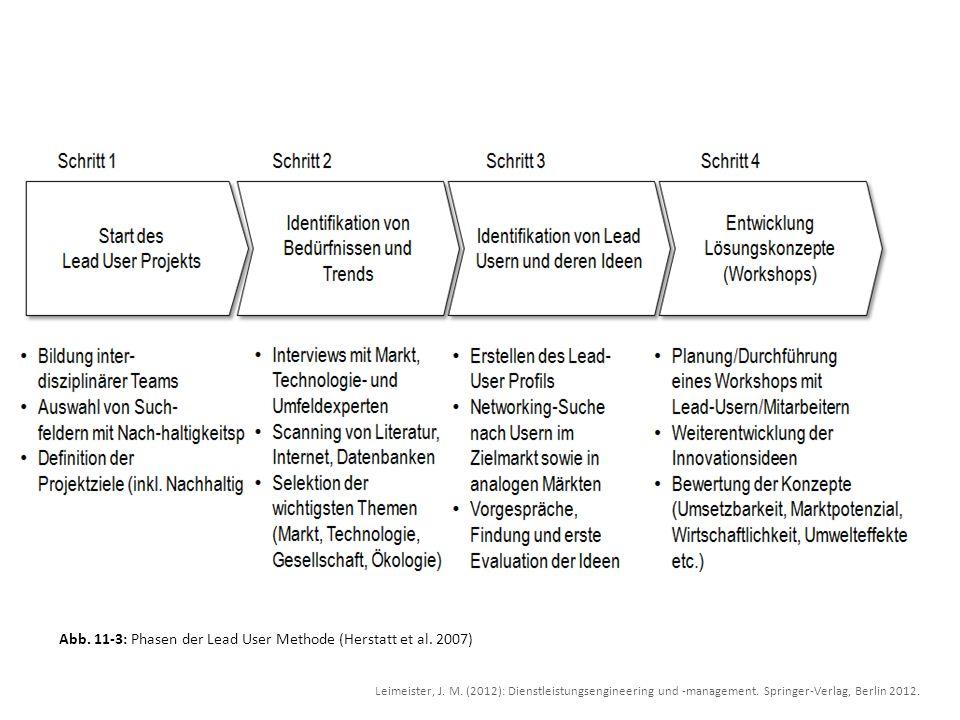 Abb. 11-3: Phasen der Lead User Methode (Herstatt et al. 2007)
