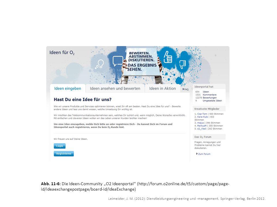 """Abb. 11-6: Die Ideen-Community """"O2 Ideenportal (http://forum.o2online.de/t5/custom/page/page-id/ideaexchangepostpage/board-id/IdeaExchange)"""