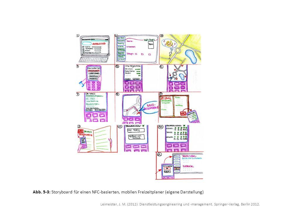 Abb. 5‑3: Storyboard für einen NFC-basierten, mobilen Freizeitplaner (eigene Darstellung)