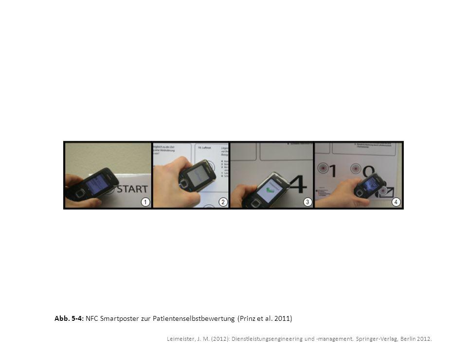 Abb. 5‑4: NFC Smartposter zur Patientenselbstbewertung (Prinz et al