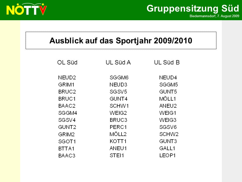Ausblick auf das Sportjahr 2009/2010