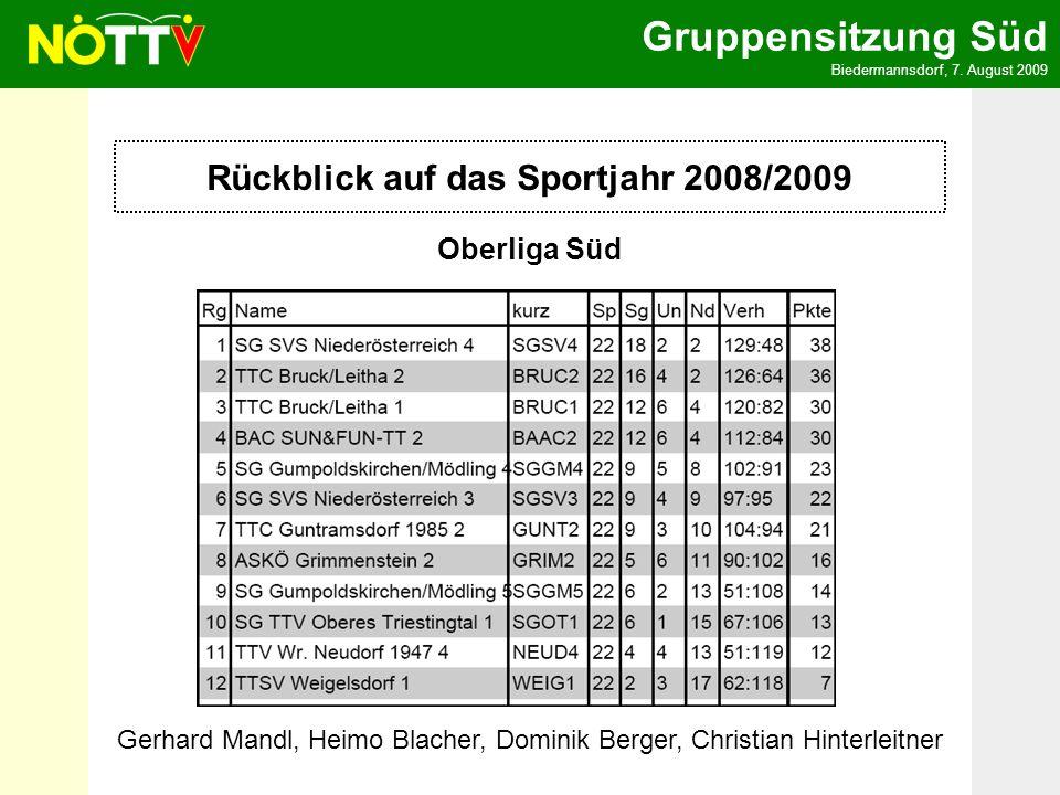 Rückblick auf das Sportjahr 2008/2009