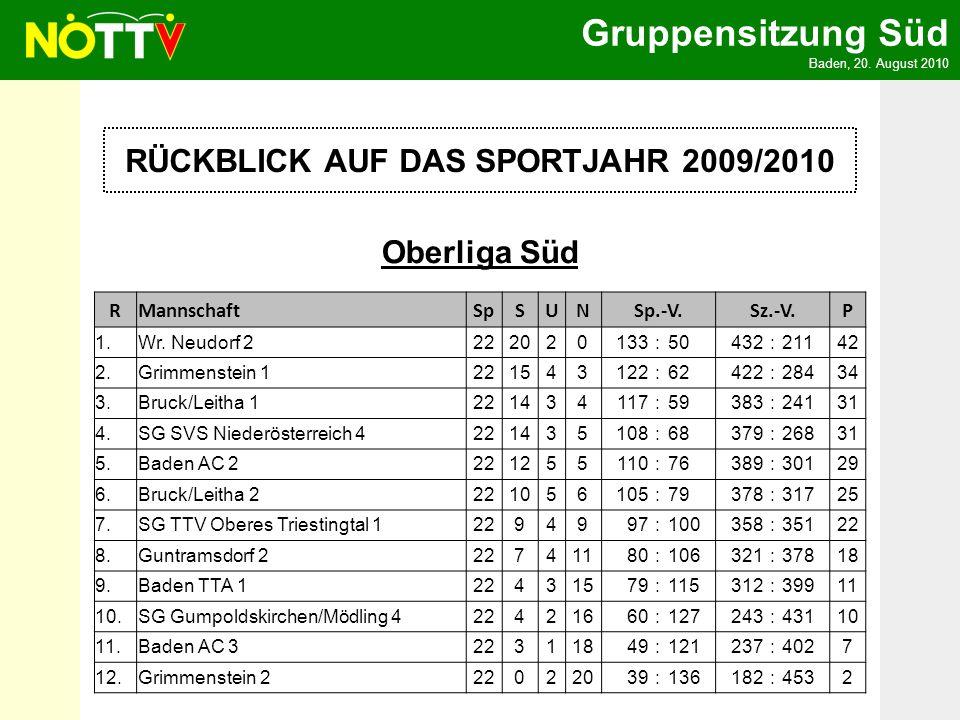 RÜCKBLICK AUF DAS SPORTJAHR 2009/2010