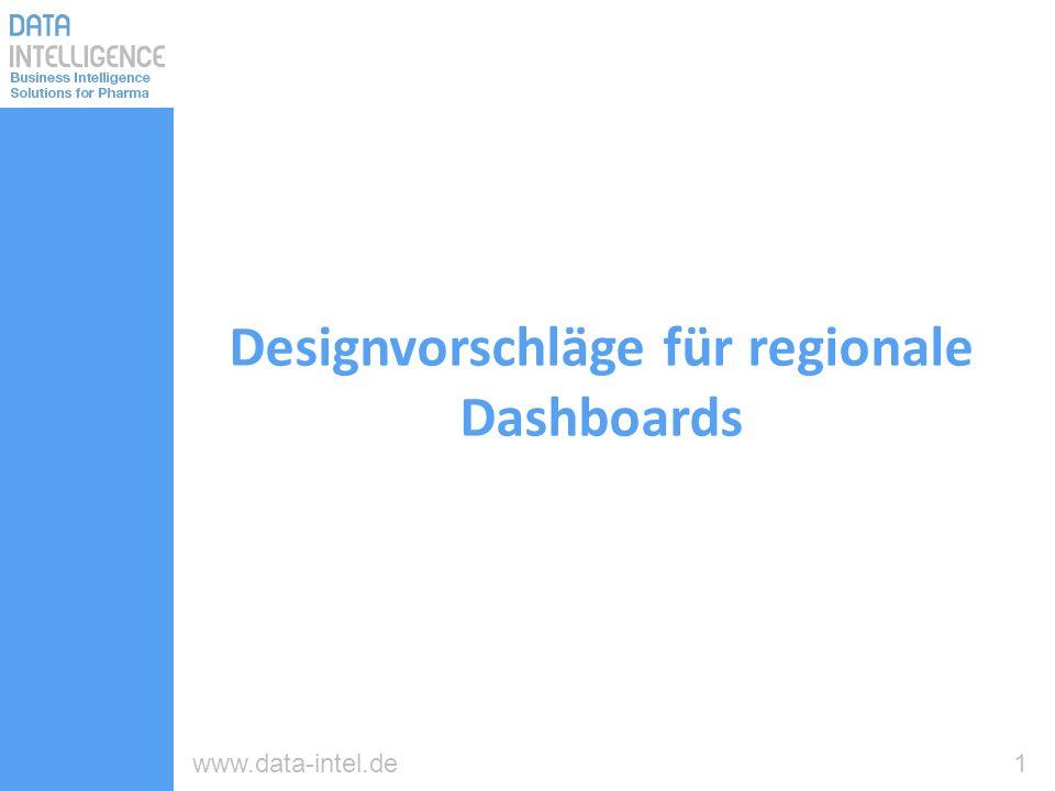 Designvorschläge für regionale Dashboards