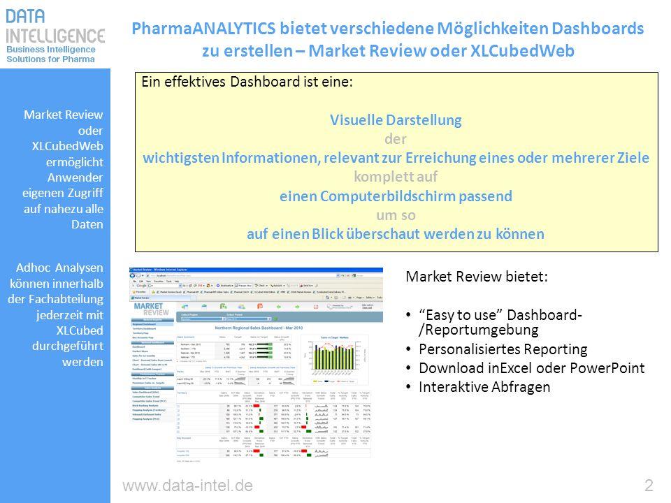 PharmaANALYTICS bietet verschiedene Möglichkeiten Dashboards zu erstellen – Market Review oder XLCubedWeb