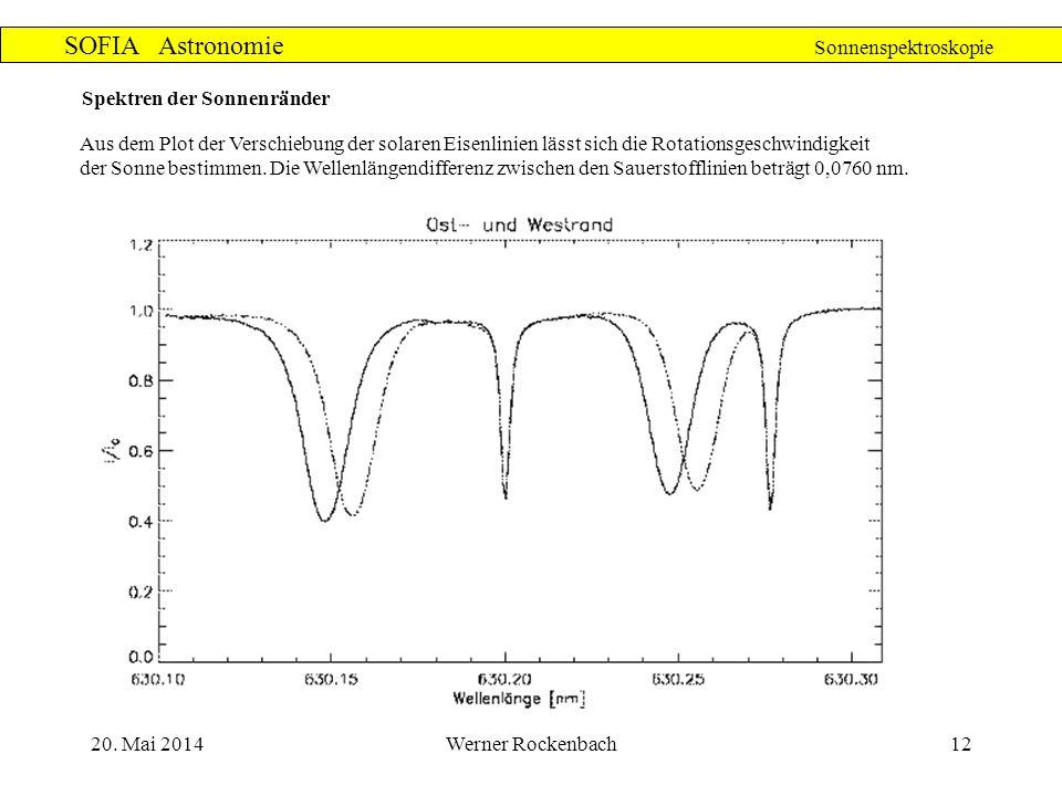SOFIA Astronomie Sonnenspektroskopie