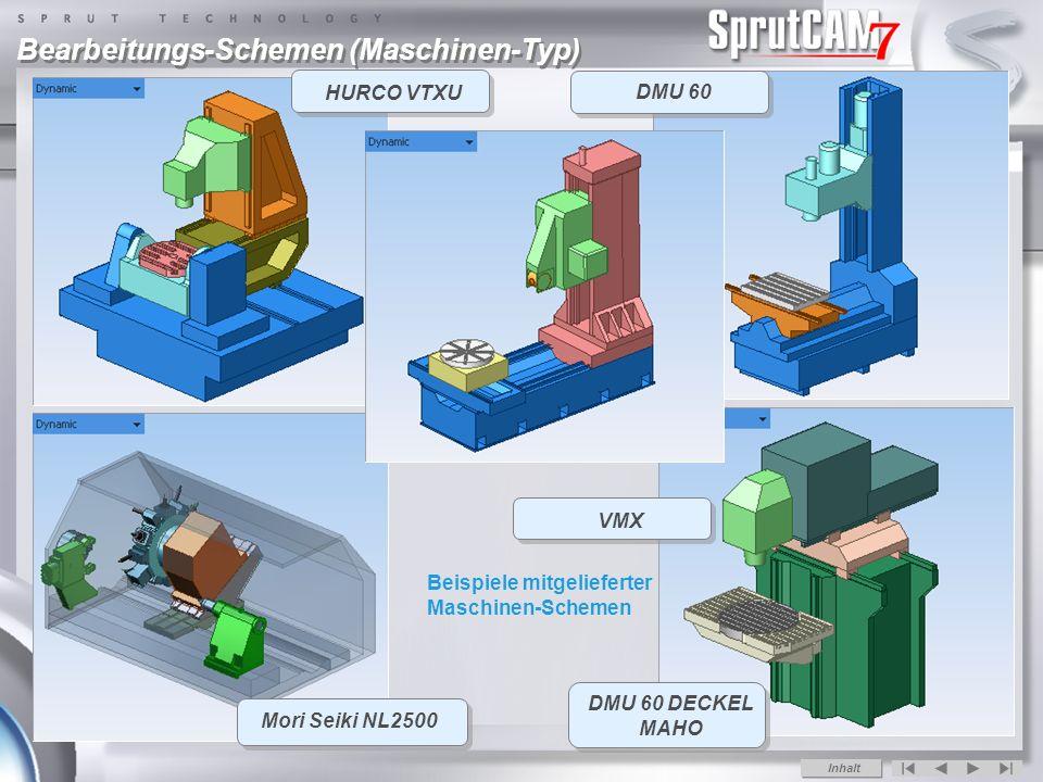 Bearbeitungs-Schemen (Maschinen-Typ)