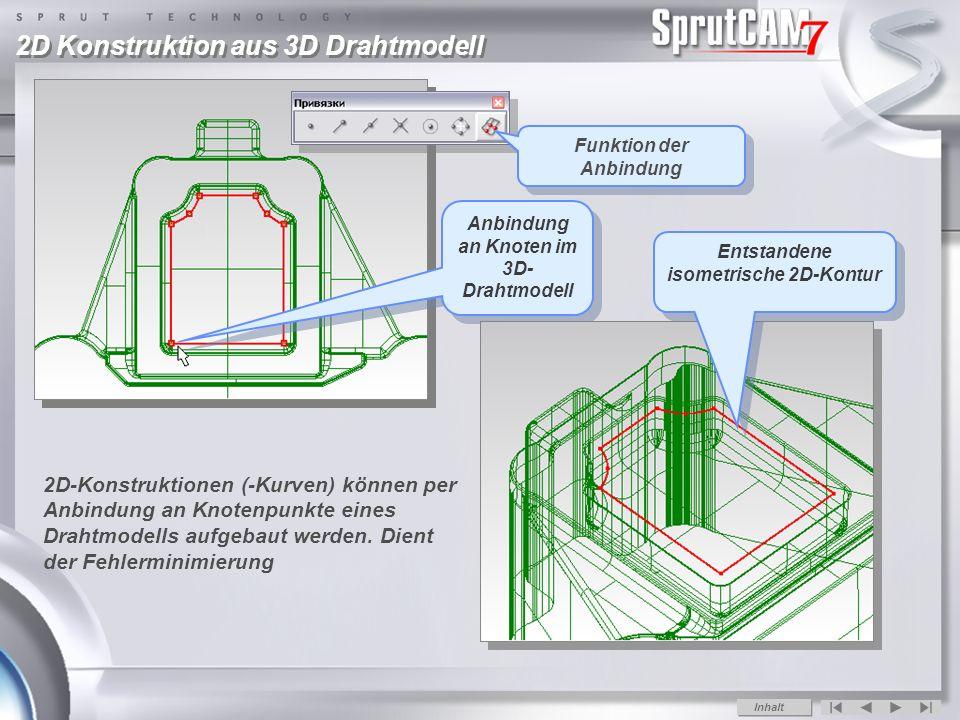 2D Konstruktion aus 3D Drahtmodell