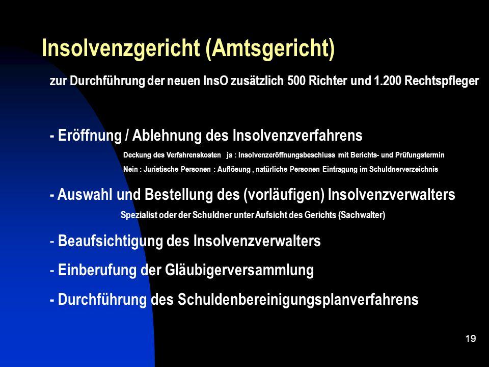 Insolvenzgericht (Amtsgericht)