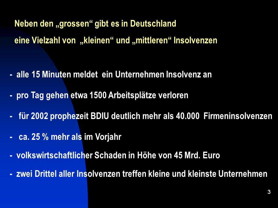 - volkswirtschaftlicher Schaden in Höhe von 45 Mrd. Euro