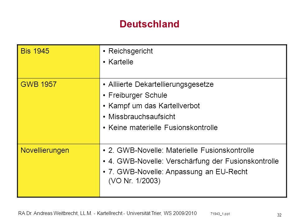 Deutschland Bis 1945 Reichsgericht Kartelle GWB 1957