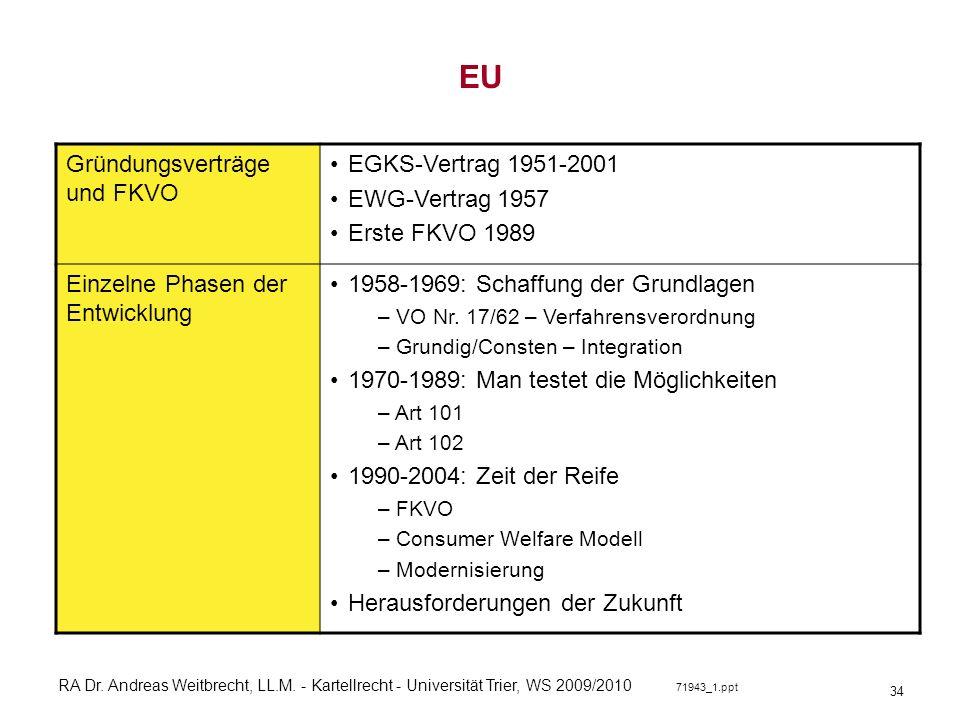 EU Gründungsverträge und FKVO EGKS-Vertrag 1951-2001 EWG-Vertrag 1957