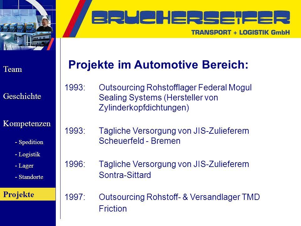 Projekte im Automotive Bereich:
