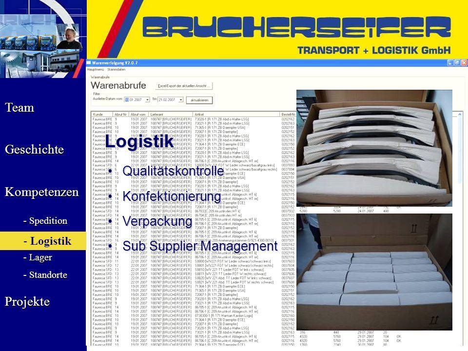 Logistik Qualitätskontrolle Konfektionierung Verpackung
