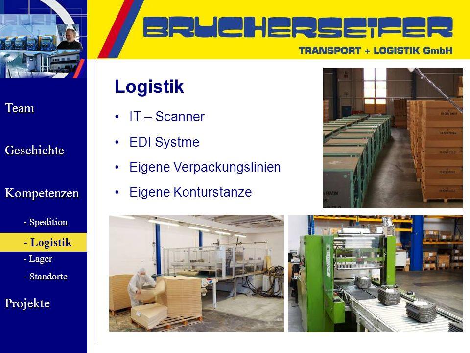 Logistik IT – Scanner EDI Systme Eigene Verpackungslinien