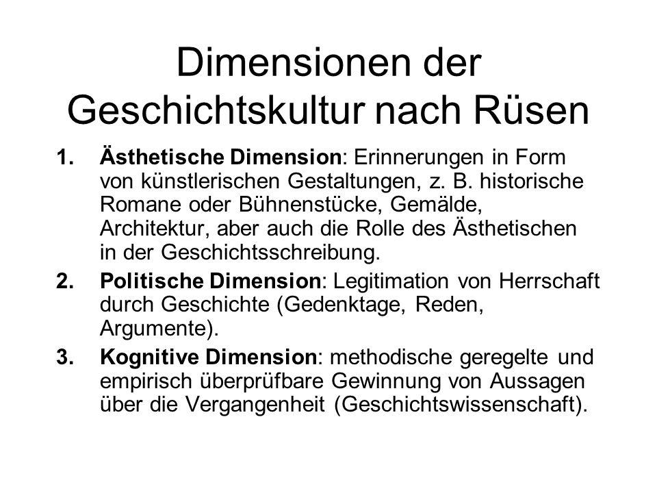 Dimensionen der Geschichtskultur nach Rüsen
