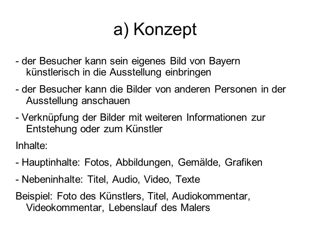 a) Konzept - der Besucher kann sein eigenes Bild von Bayern künstlerisch in die Ausstellung einbringen.