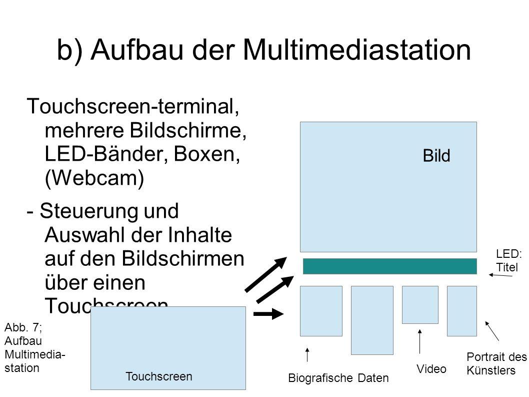 b) Aufbau der Multimediastation