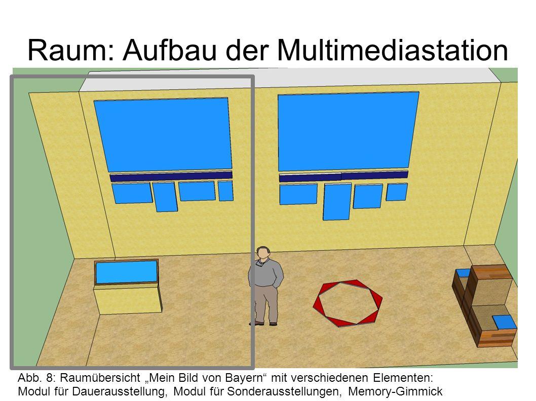 Raum: Aufbau der Multimediastation