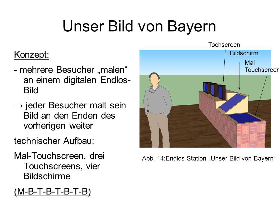Unser Bild von Bayern Konzept: