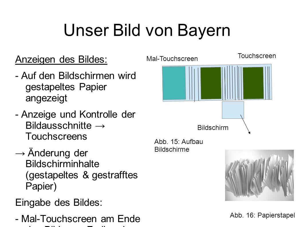 Unser Bild von Bayern Anzeigen des Bildes:
