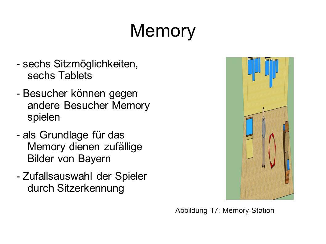 Memory - sechs Sitzmöglichkeiten, sechs Tablets