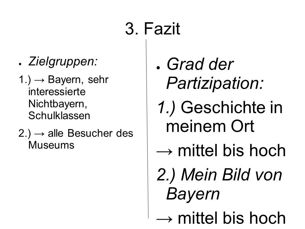 Grad der Partizipation: 1.) Geschichte in meinem Ort → mittel bis hoch
