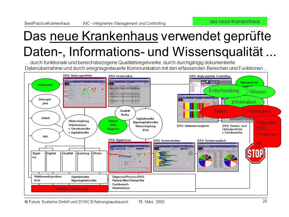 20 Das neue Krankenhaus verwendet geprüfte Daten-, Informations- und Wissensqualität ...