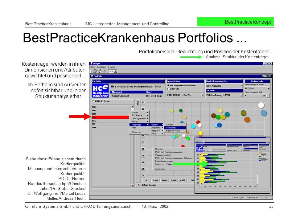 BestPracticeKrankenhaus Portfolios ...