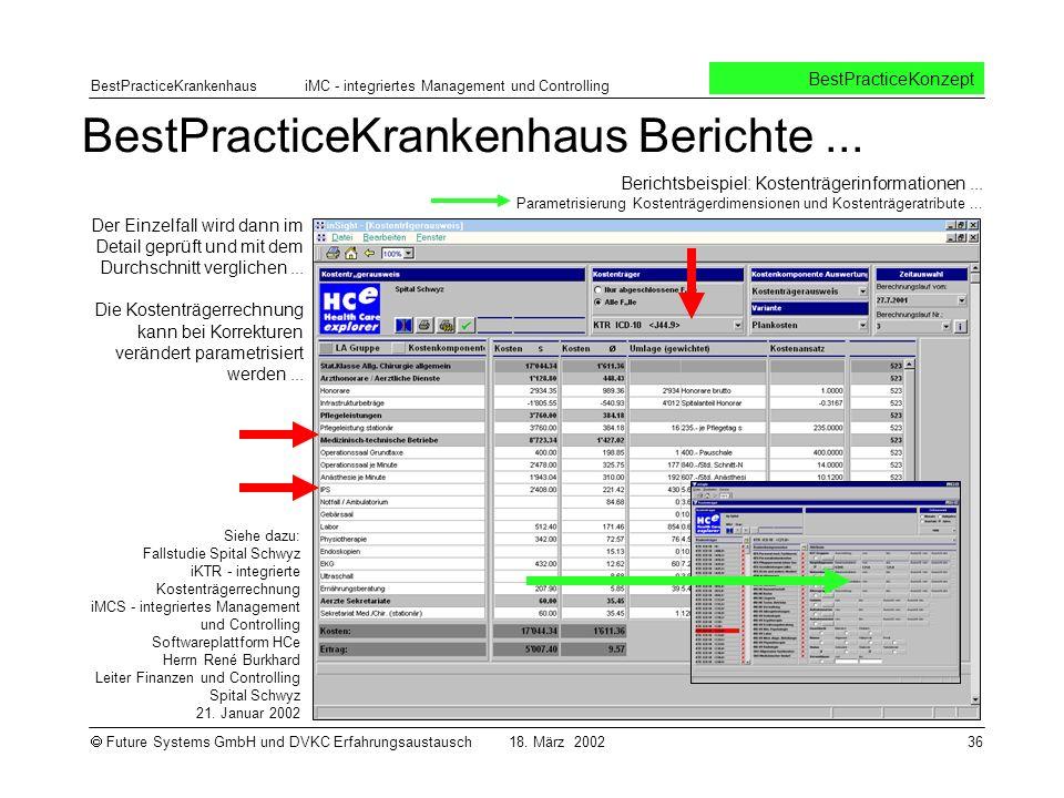 BestPracticeKrankenhaus Berichte ...