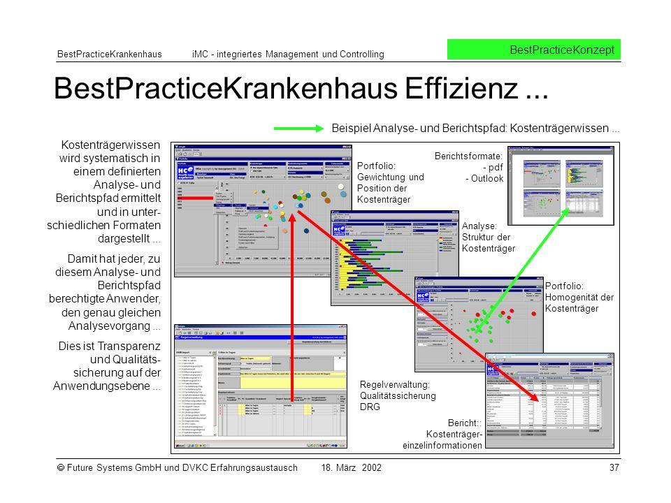 BestPracticeKrankenhaus Effizienz ...
