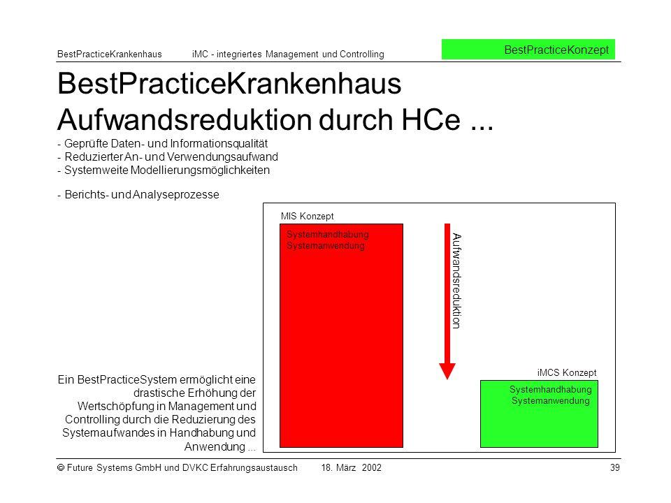 BestPracticeKrankenhaus Aufwandsreduktion durch HCe