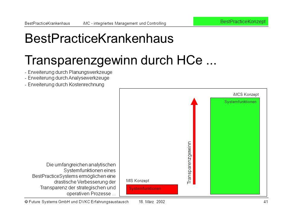 BestPracticeKrankenhaus Transparenzgewinn durch HCe