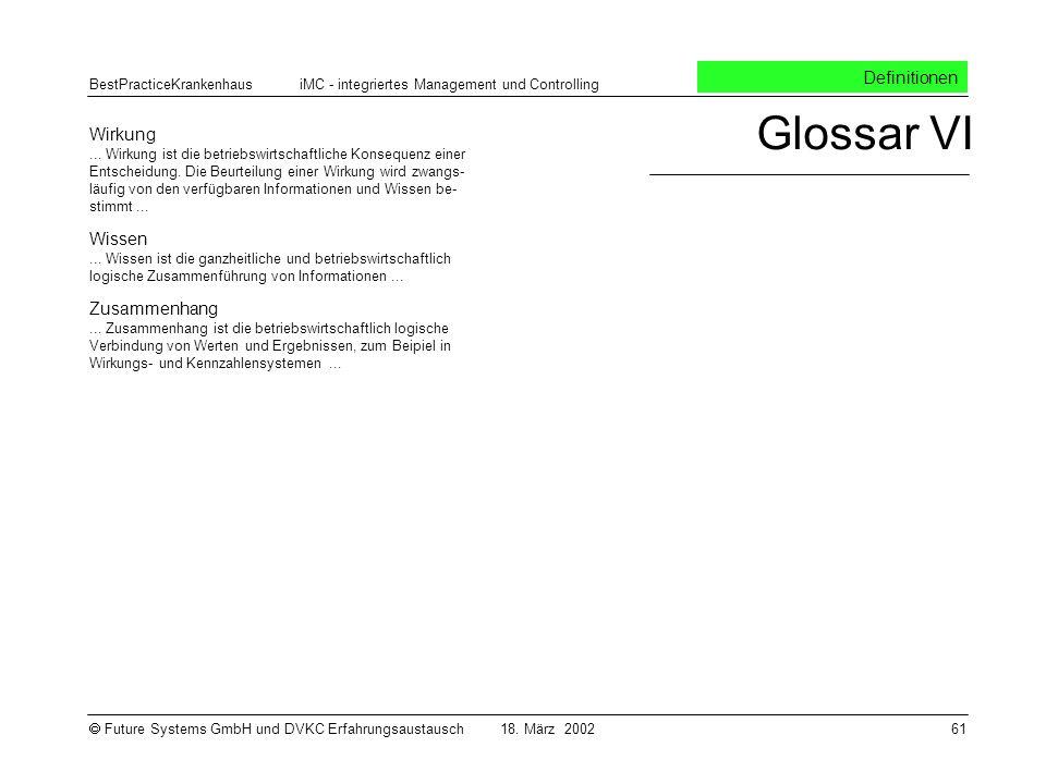 Glossar VI Definitionen Wirkung Wissen Zusammenhang