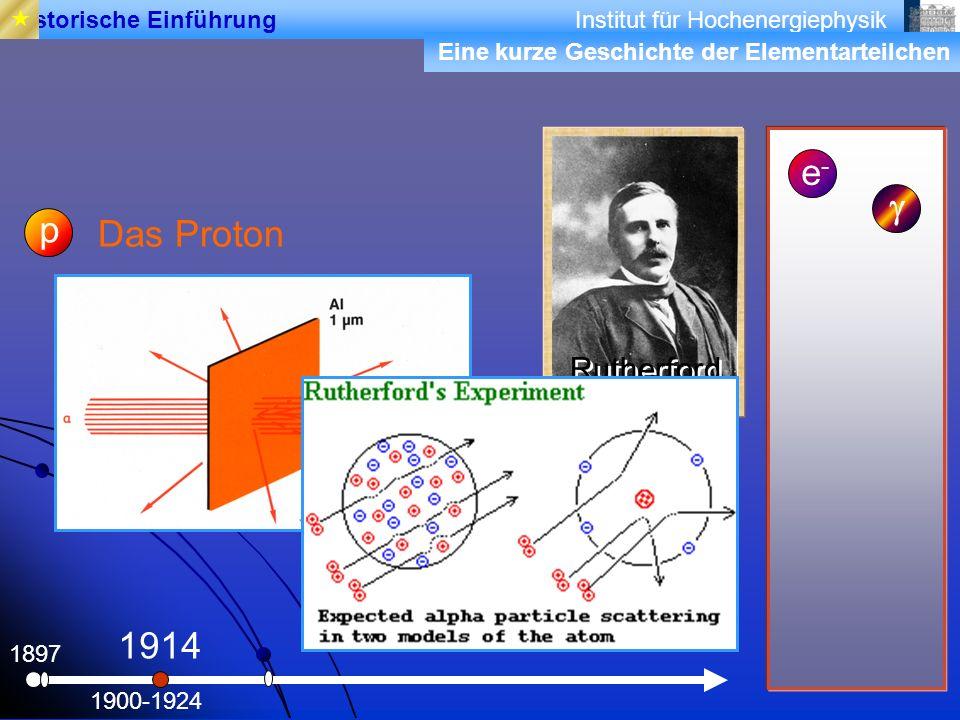 e- g p Das Proton 1914 Rutherford  Historische Einführung