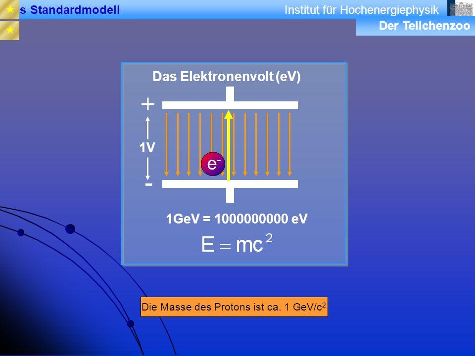 Die Masse des Protons ist ca. 1 GeV/c2