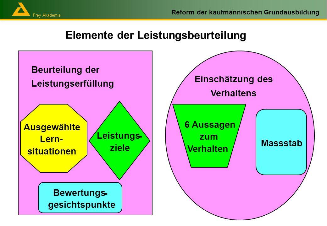Elemente der Leistungsbeurteilung