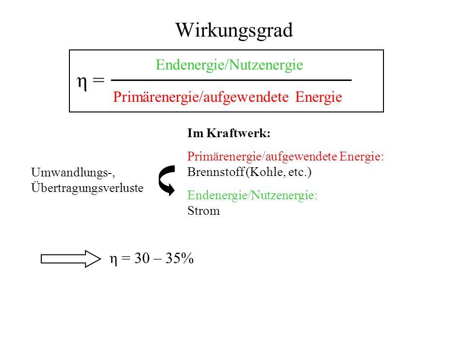 Endenergie/Nutzenergie