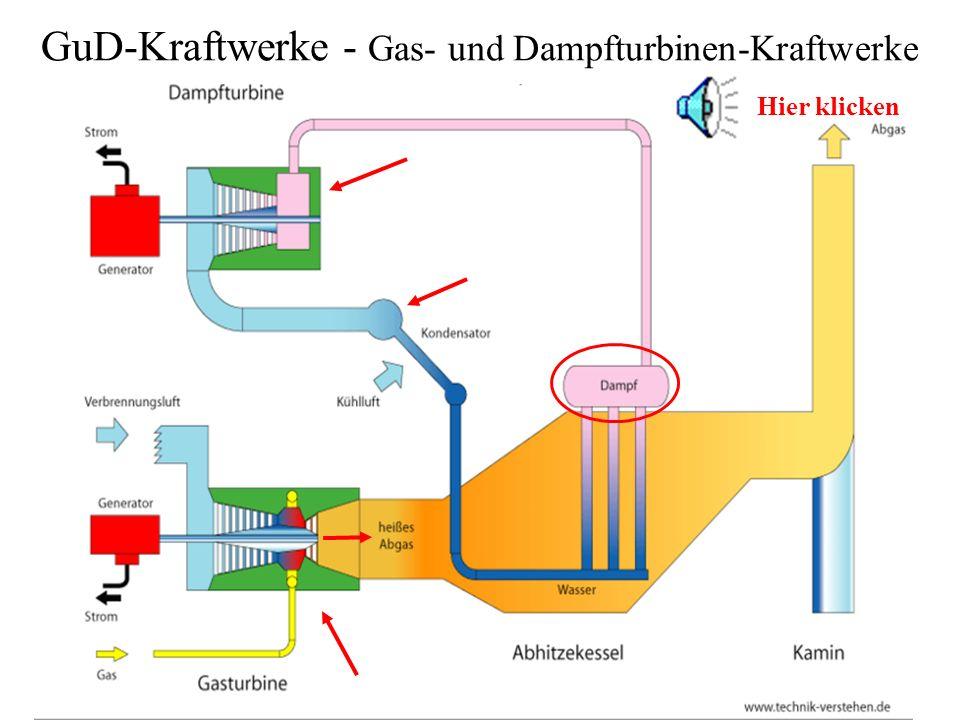 GuD-Kraftwerke - Gas- und Dampfturbinen-Kraftwerke