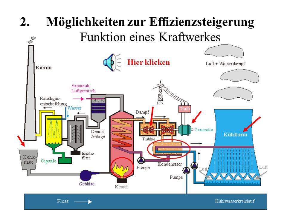 Möglichkeiten zur Effizienzsteigerung Funktion eines Kraftwerkes
