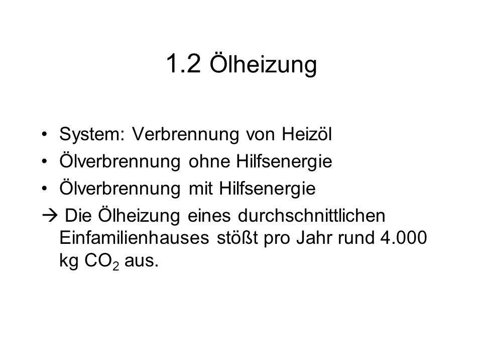 1.2 Ölheizung System: Verbrennung von Heizöl