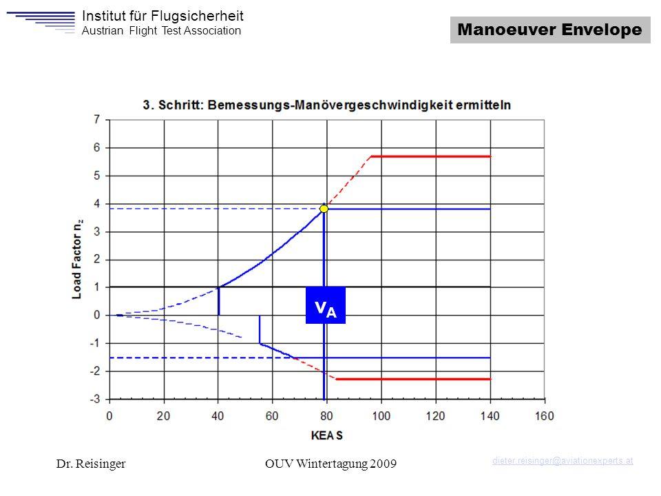 vA Manoeuver Envelope Dr. Reisinger OUV Wintertagung 2009