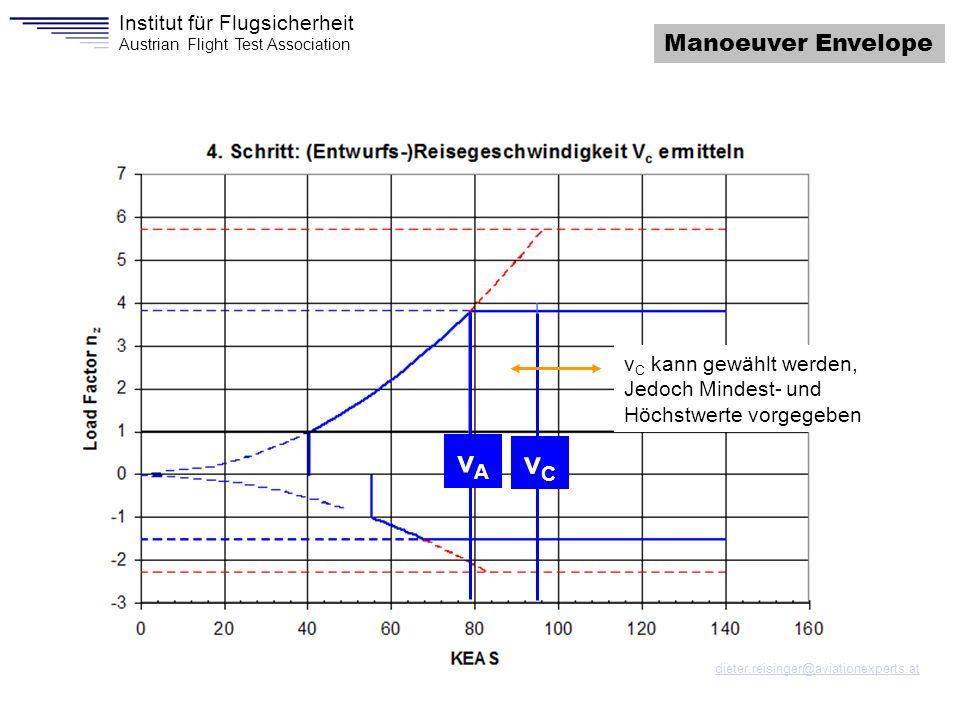 vA vC Manoeuver Envelope vC kann gewählt werden,