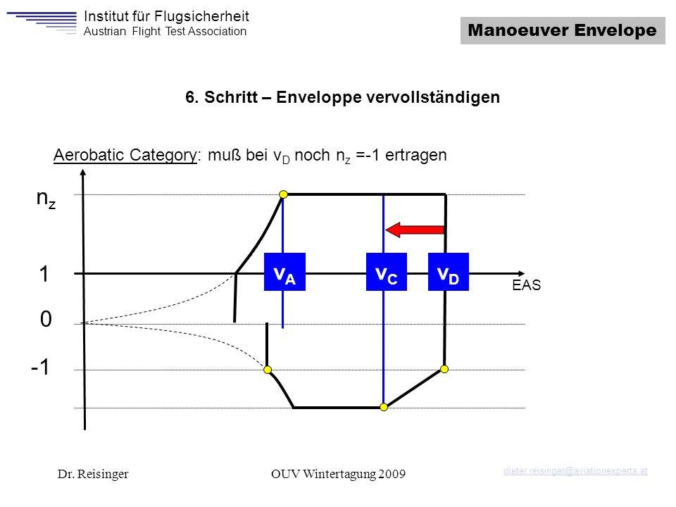 nz 1 vA vC vD -1 Manoeuver Envelope
