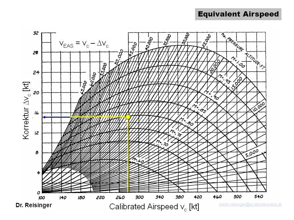 Equivalent Airspeed Dr. Reisinger Dr. Reisinger OUV Wintertagung 2009