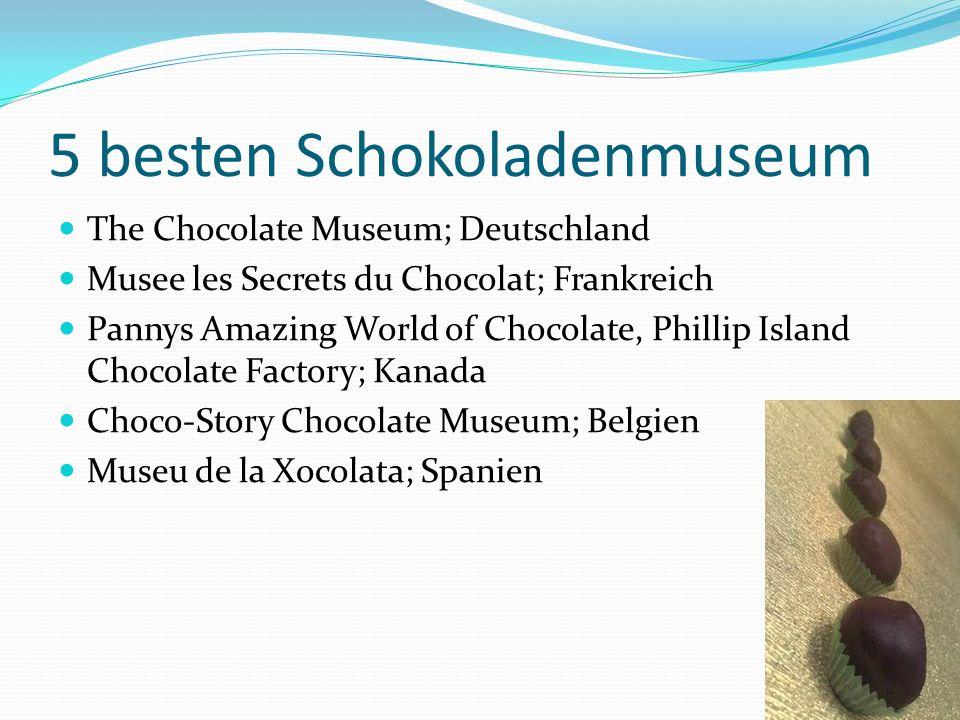 5 besten Schokoladenmuseum