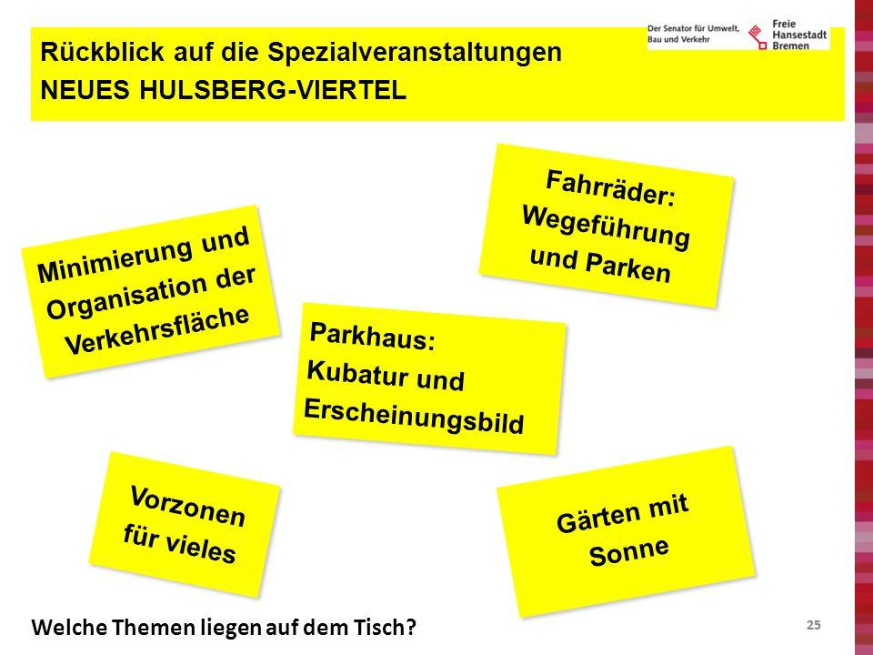 Rückblick auf die Spezialveranstaltungen NEUES HULSBERG-VIERTEL