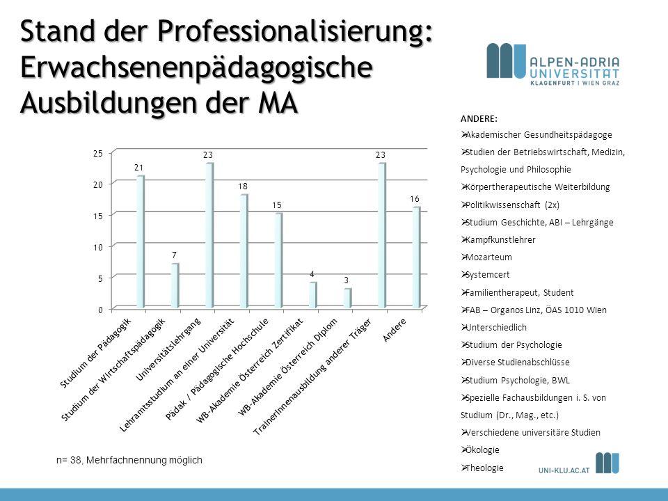 Stand der Professionalisierung: Erwachsenenpädagogische Ausbildungen der MA